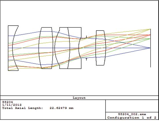 5 Tips For Designing With Off The Shelf Optics Edmund Optics