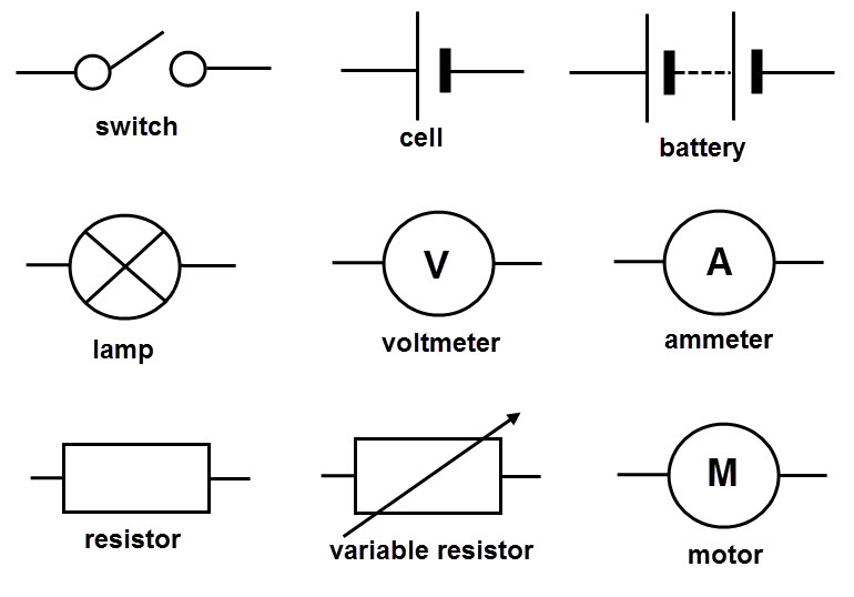 electriccircuit series and parallel circuits