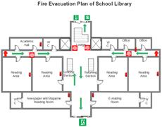 fire creation diagram