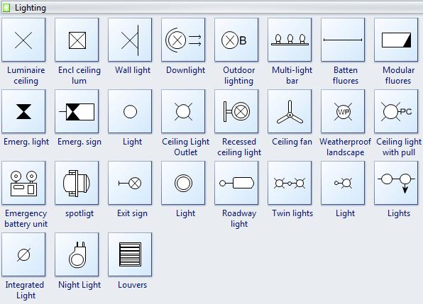 Lighting Floor Plan Symbols Democraciaejustica