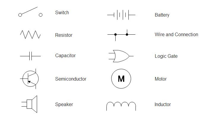 electrical circuit wiring diagram symbols