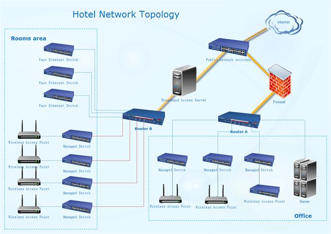 wireless mesh lan diagram