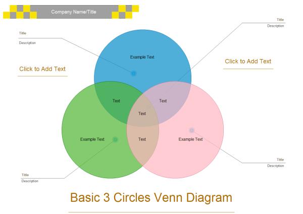3 circle venn diagram examples