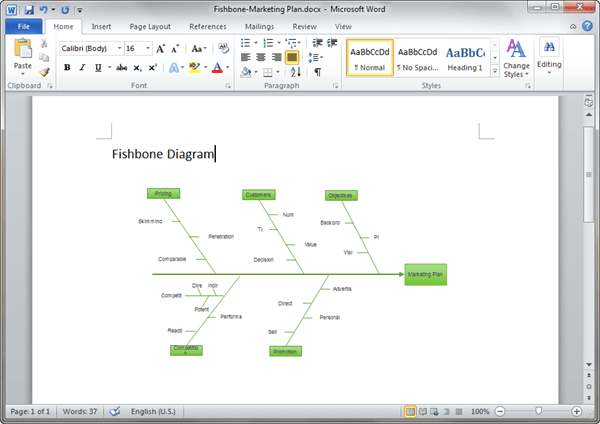ishikawa diagram template word