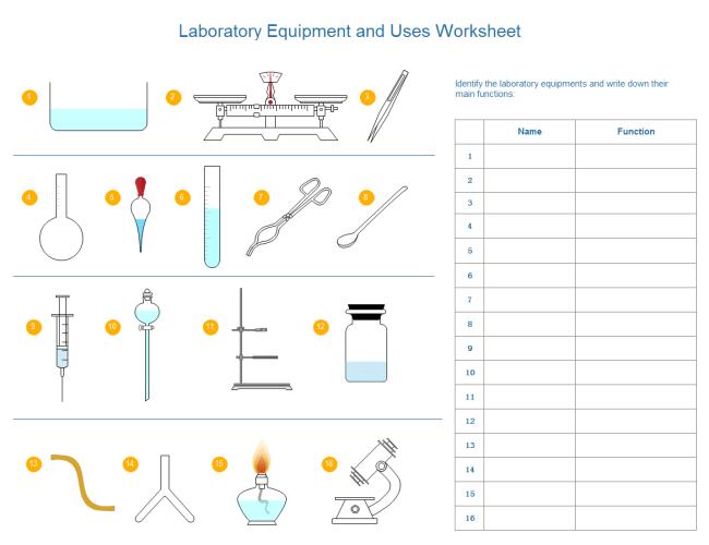 Science Equipment Worksheet - Oaklandeffect