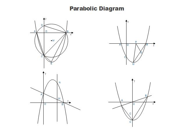 wireframe diagram visio