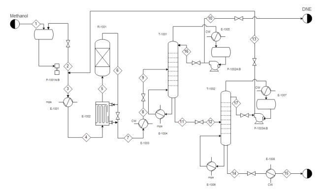 pid schematic example