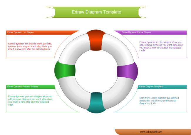 Business Risk Management Plan Template – Business Risk Management Plan Template