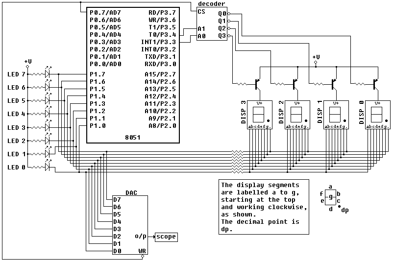 2 to 4 line decoder logic diagram