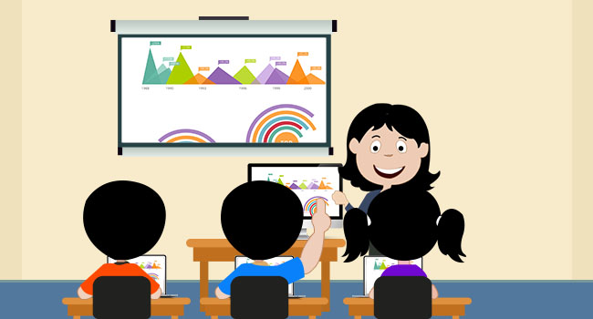 Why Technology Cannot Replace Teachers In Future Classrooms? - Edsys