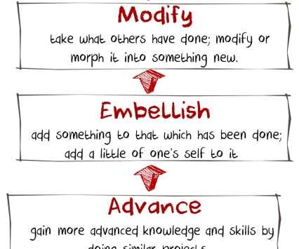 Education - EdTech Update
