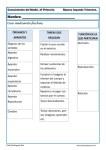 Recursos educativos: Conocimiento del medio para primaria