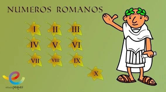 Números romanos. Fichas para aprender y repasar