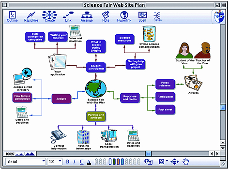The Concept-Mapping Classroom Education World