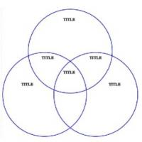 text venn diagram