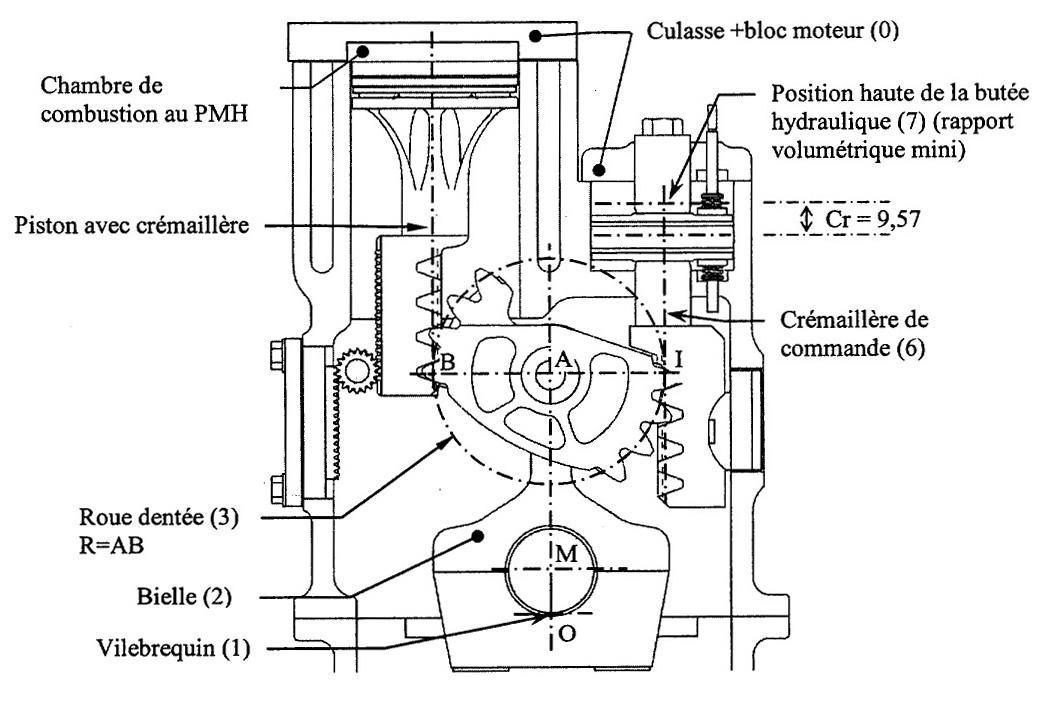 5 0 Schema moteur