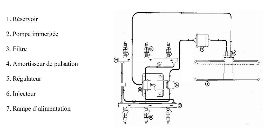 gaz schema cablage telerupteur