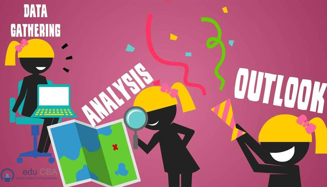 Industry Analysis In A Business Plan How Important It Is to Use ?