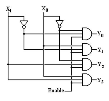 Small Scale Integrated (SSI) Circuits