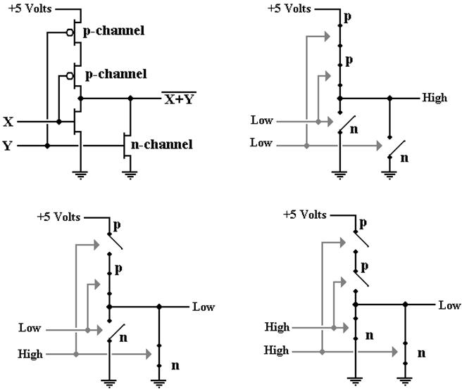 implement logic gates
