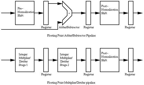 generate block diagram from vhdl code