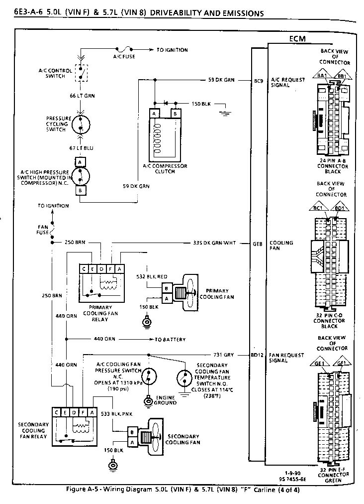 92 Camaro Fuse Diagram Wiring Diagram 2019