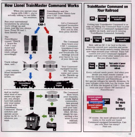 Lionel Track Wiring Diagram Wiring Diagram 2019