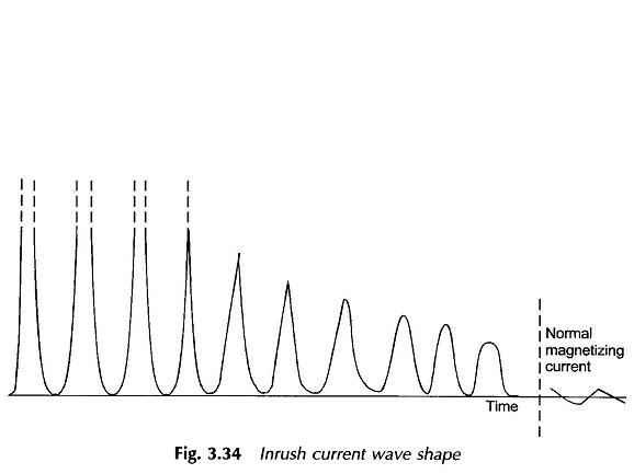 ac dc short circuit current calculations