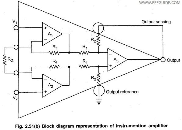 noninverting amplifier circuit using an opamp