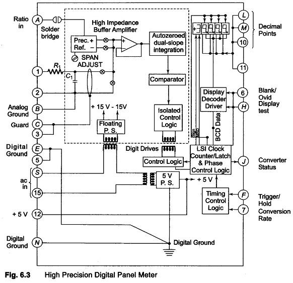 digital voltmeter using 8051 microcontroller circuit diagram