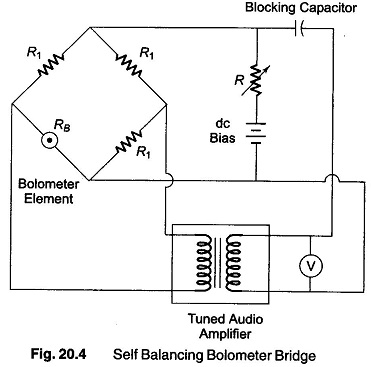 Bolometer Definition Methods Different types of Bolometer Bridge