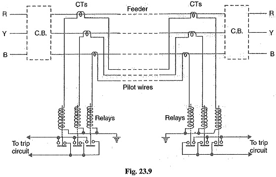 Ct Differential Wiring Diagram Wiring Diagram 2019