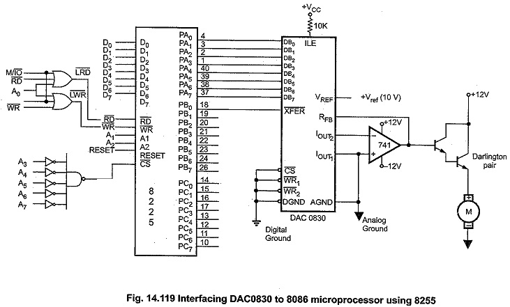 block diagram 8259