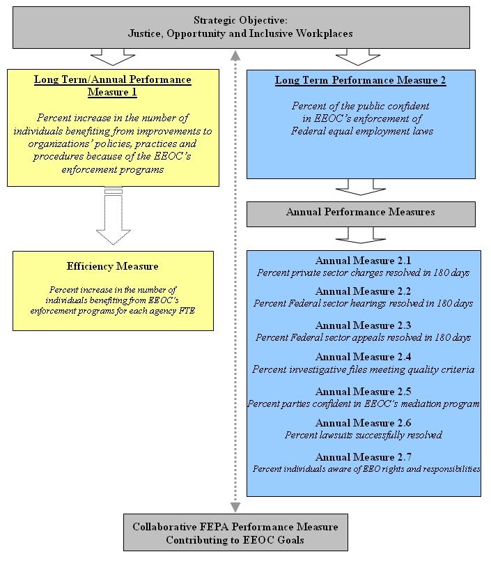 2009 Budget - eeoc complaint form