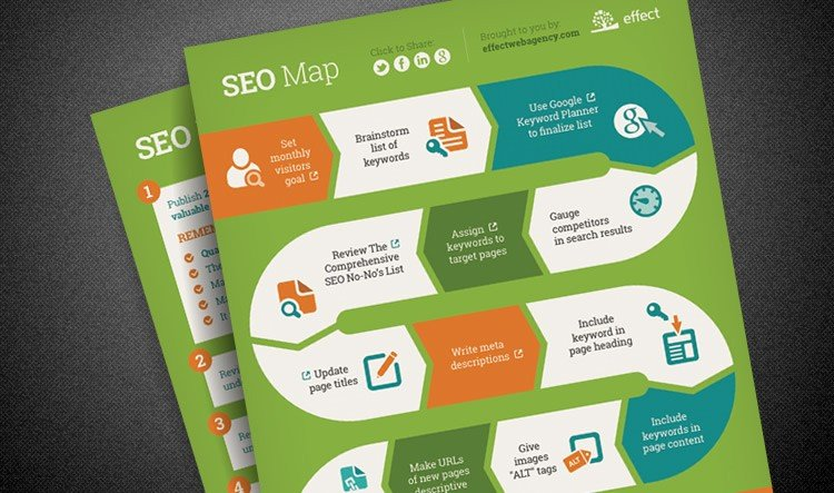 A Strategic SEO Plan for Reaching Qualified Leads - Effect Web Agency