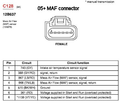 Ford Mass Air Flow Sensor Wiring Wiring Diagram