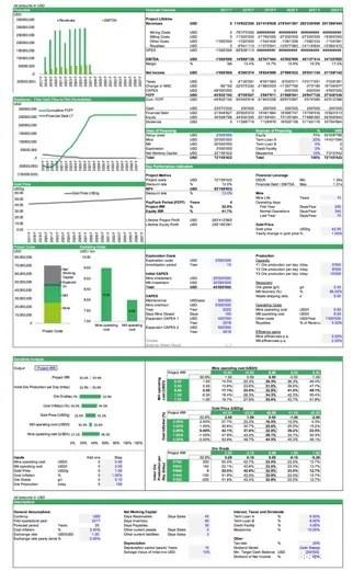 Gold Mine Investment Model eFinancialModels
