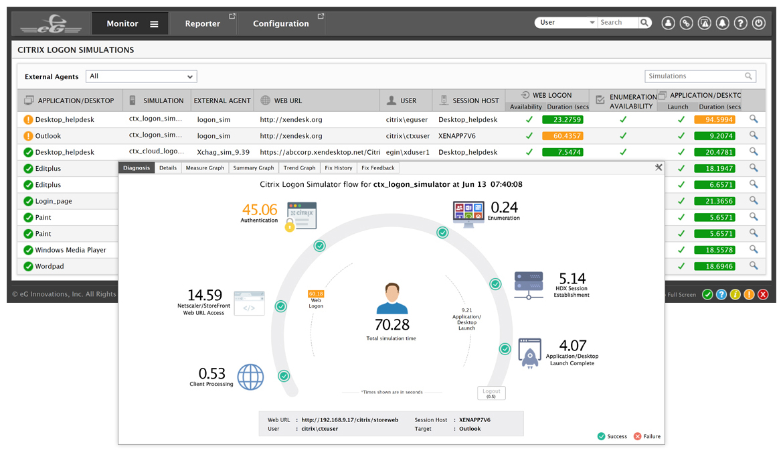 Citrix XenApp Monitoring Virtual Apps Performance Management