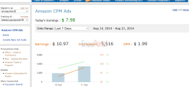 How to Make Money Online with Amazon CPM Ads