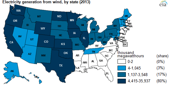 map of electric generation from wind by state (2013), as explained in the article text