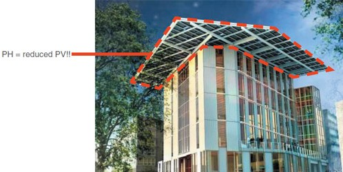 Passive House vs. Net-Zero Building
