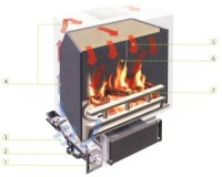Eireheat - Wholesale Stoves & Heating Ireland - Nestor ...