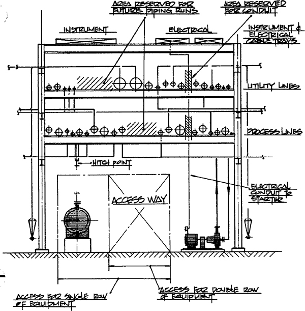 Practical Process Plant Layout and Piping Design