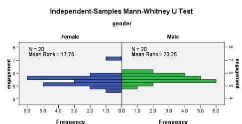 mann-whitney-test-12