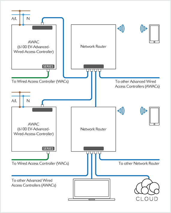 cat5 wire connection diagram