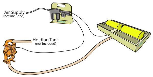 TDS118 Floating Drum Oil Skimmers Elastec