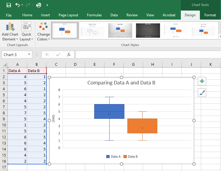 How to make Parallel Box and Whisker Plots - ELC