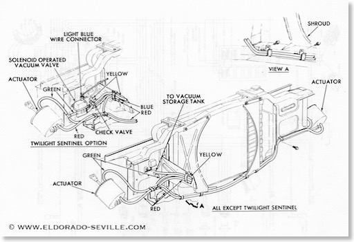 Cadillac Eldorado Engine Diagram Index listing of wiring diagrams