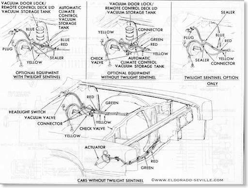 1960 1970 lincoln continental pictures