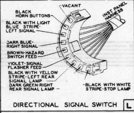 1965 cadillac directional signal switch wiring diagram